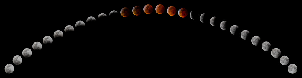 Super Blood Wolf Moon Eclipse photography