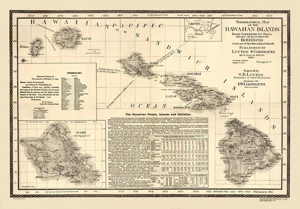 Hawaiian Islands 1893