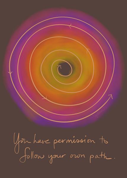 Permission Prints