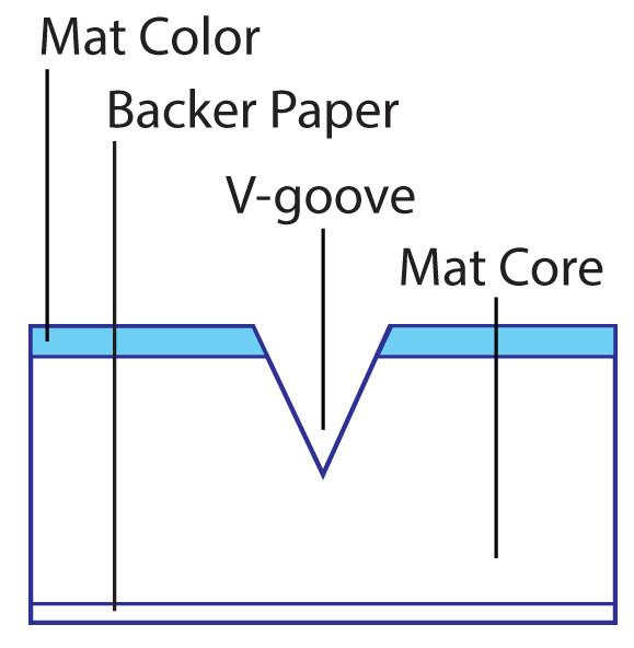 custom matting