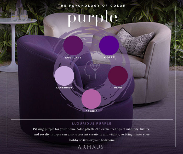 The Meanings of Purple