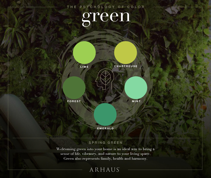 Meanings of Green