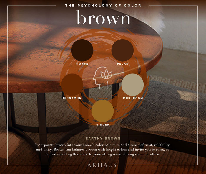the meanings of brown