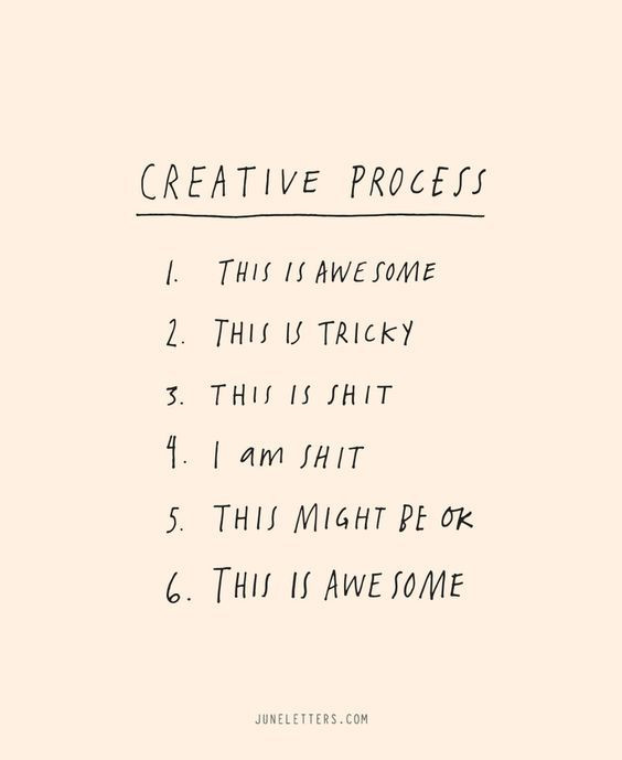 List of the 6 Stages of the Creative Process