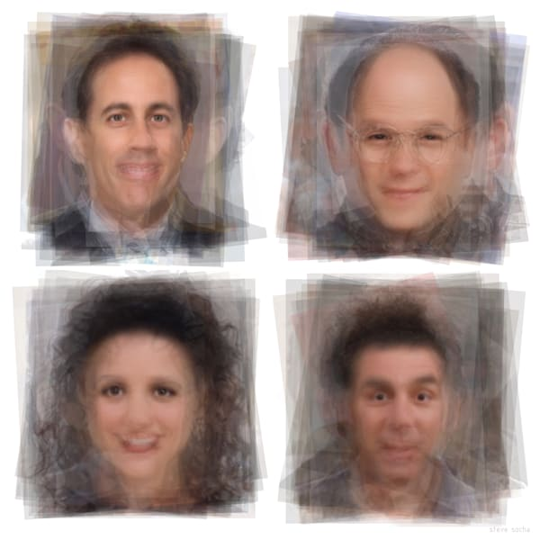 Overlay art – contemporary fine art prints of Seinfeld Characters