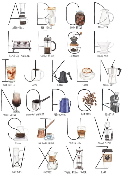 Coffee Alphabet