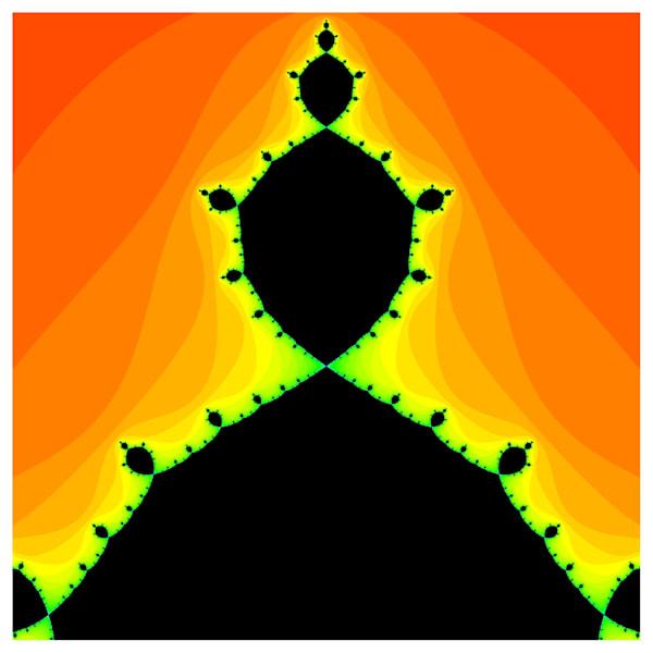 Mandelbrot Algo.   Iz 2 I    0.1 0.1 1.42 1.62 Art | Art Design & Inspiration Gallery