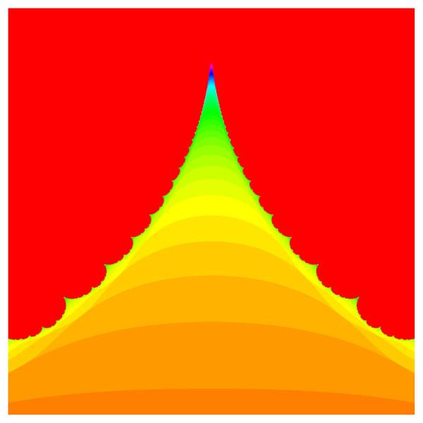 Mandelbrot Algorithm   Z 2 Z    0.6  0.4  0.85  1.05 Art | Art Design & Inspiration Gallery