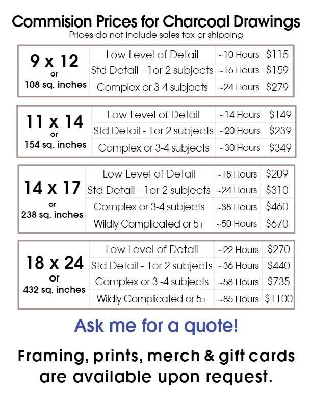 Pricing Drawings 2020
