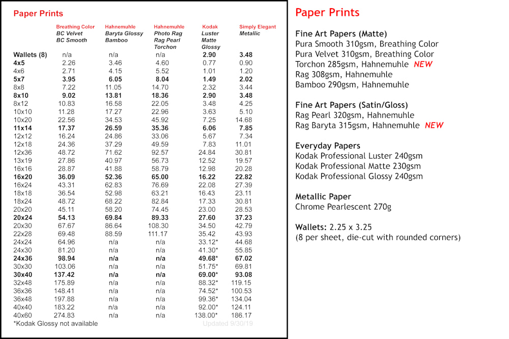 Paper Pricing