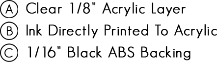 A: Acrylic Layer, B: Ink Directly Printed To Acrylic, C: 1/16 Black ABS Backing