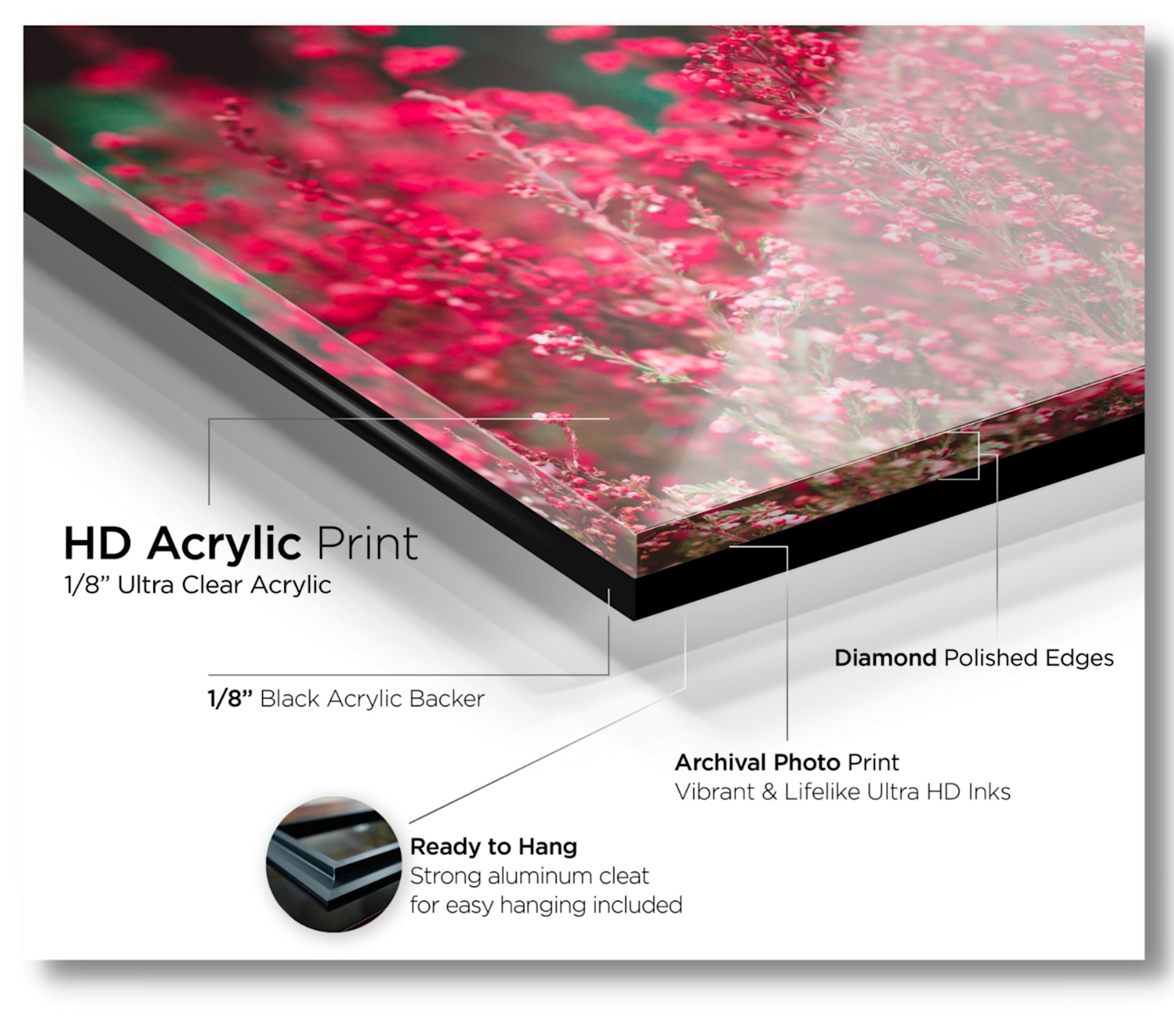 Top-notch materials and printing techniques allow an HD acrylic print with onyx backer to sometimes last over 100 years